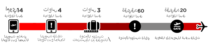 20140627-mci-aa-bar-aax-arabic