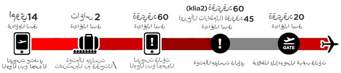 20140627-mci-aa-bar-domestic-arabic