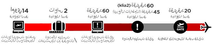 20140627-wci-aa-bar-domestic-arabic