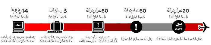 20140627-wci-aa-bar-international-arabic