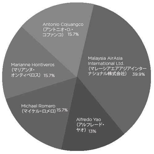 aaphshareholdersupdate_jpja
