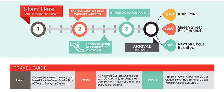AirAsia Cross-Border Bus Service from Senai International Airport to Singapore