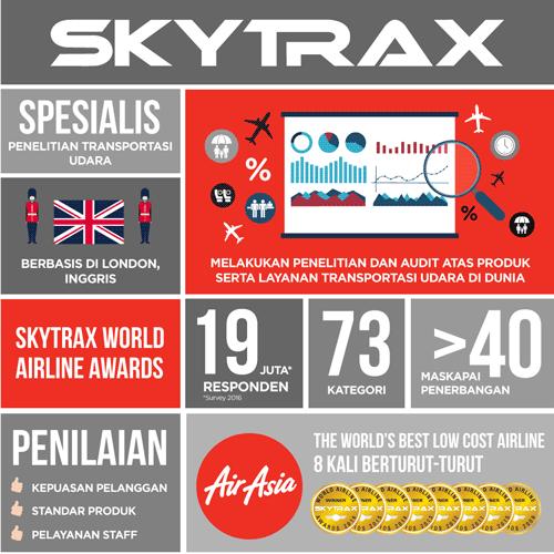 infographic-skytrax-idid25.png?sfvrsn=8
