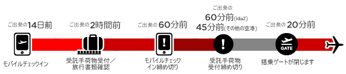 20140627-mci-aa-bar-domestic-jpja
