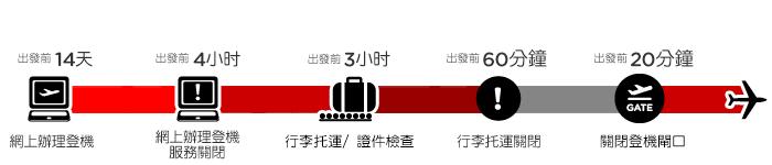 20140627-wci-aa-bar-aax-hkzh